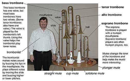 Glen Newton stands next to a display of bass, tenor, alto, and soprano trombones and four mutes. Bigger picture is 82K.